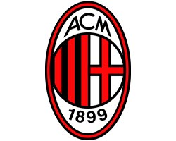 Wholesale AC Milan merchandise.